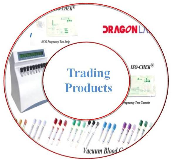 Trading Products